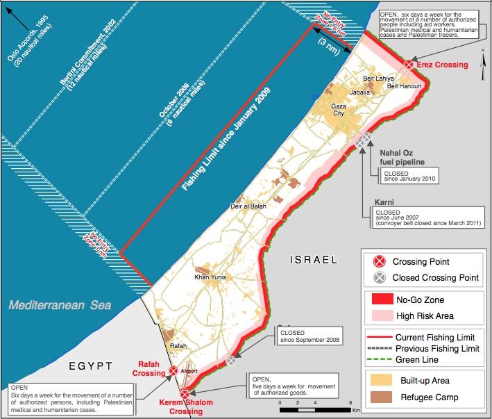 Border of Gaza